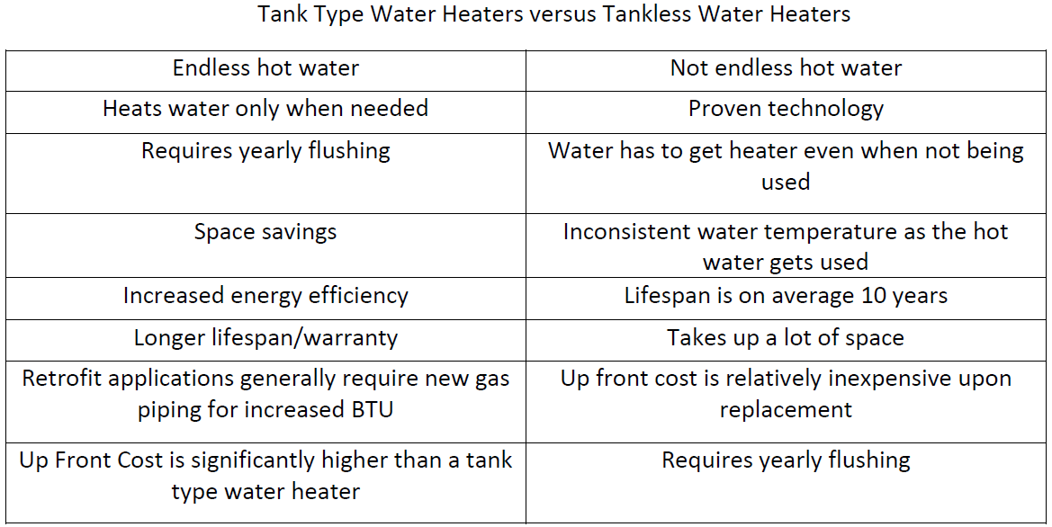 drake mechanical | tankless water heaters in boise nampa and caldwell
