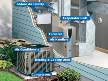 Air conditioning schematic
